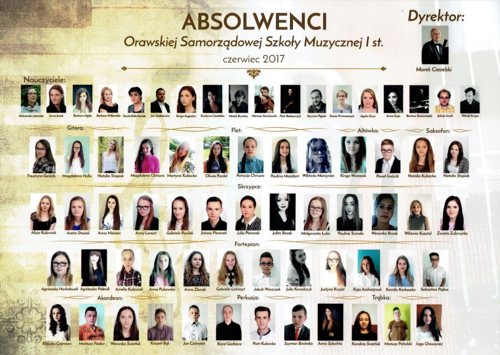 absolwenci_201